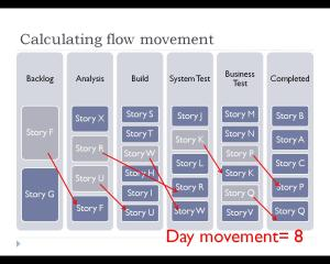 Calculating the Flow Movement